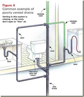 plumbing freeze machine